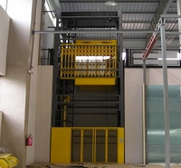 Fabricação de elevadores de carga